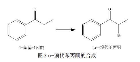 甲胺基苯丙酮合成_通过α-溴代苯丙酮途径化工合成冰毒线路-为你辩护毒品网