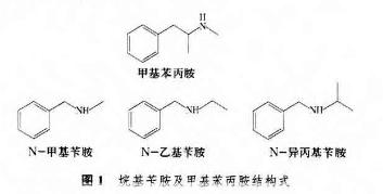 烷基苄胺及甲基苯丙胺结构式.png